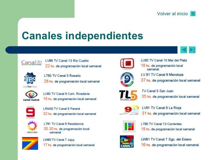 Canal 13 Rio Cuarto Programacion - UKIndex