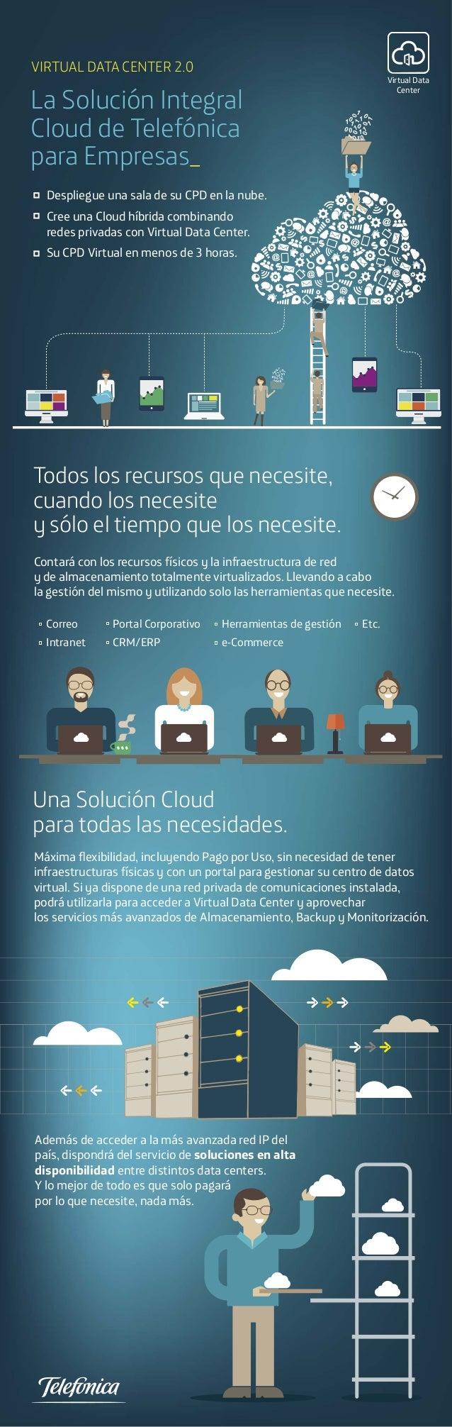 VIRTUAL DATA CENTER 2.0  Virtual Data Center  La Solución Integral Cloud de Telefónica para Empresas_ Despliegue una sala ...