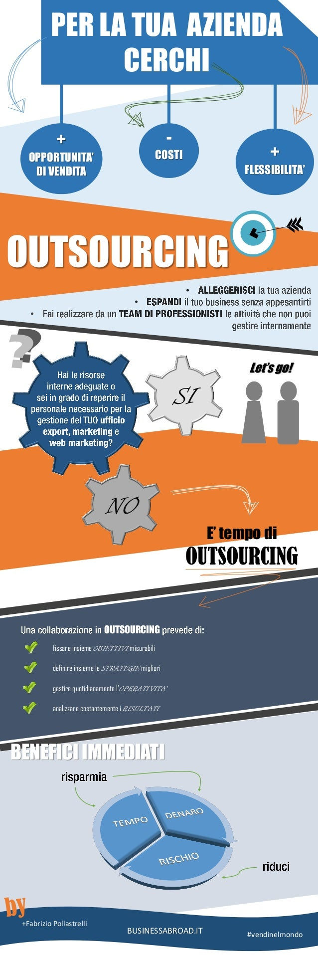 PER LA TUA AZIENDA CERCHI + FLESSIBILITA' - COSTI + OPPORTUNITA' DI VENDITA OUTSOURCING • • • OUTSOURCING NO SI Let's go! ...