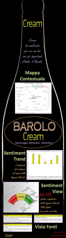 Cream                ha analizzato               per voi uno dei             vini più importanti            d'Italia: il B...