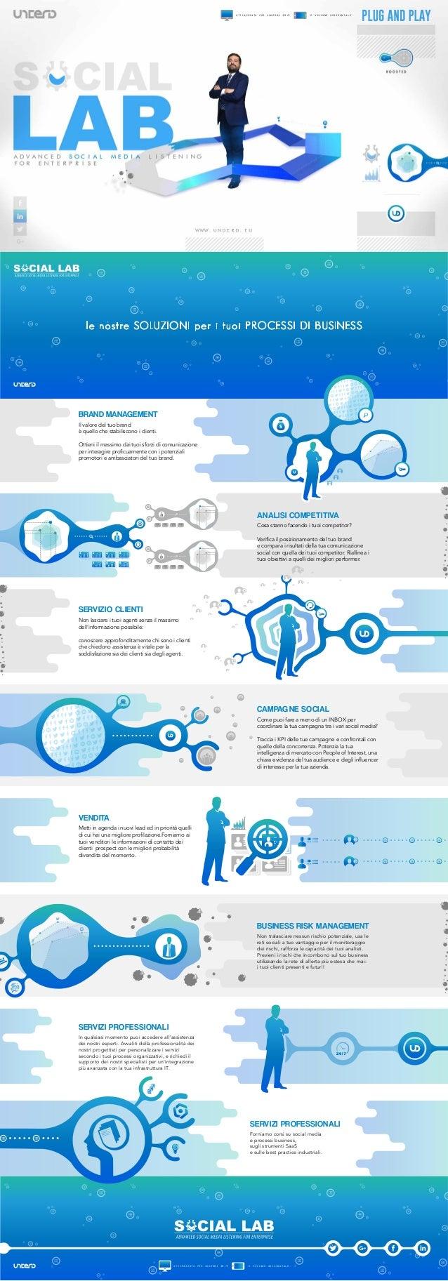 Il valore del tuo brand è quello che stabiliscono i clienti. Ottieni il massimo dai tuoi sforzi di comunicazione per inter...
