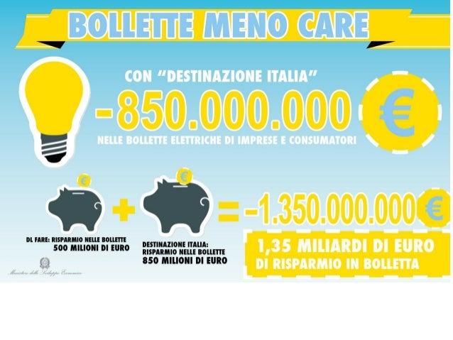 Decreto Destinazione Italia approvato dal CdM il 13/12/2013 - Infografiche