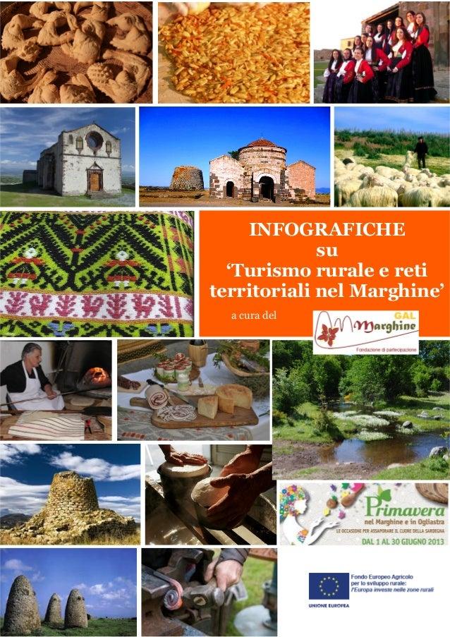 INFOGRAFICHE su 'Turismo rurale e reti territoriali nel Marghine' a cura del
