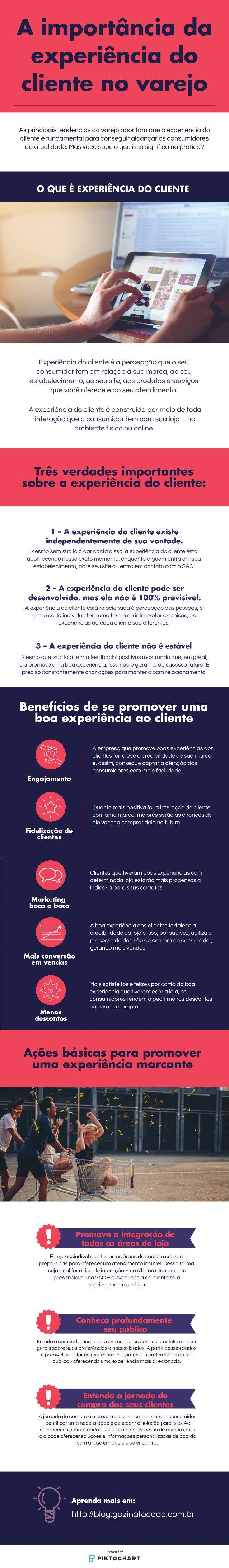 A importância da experiência do cliente no varejo