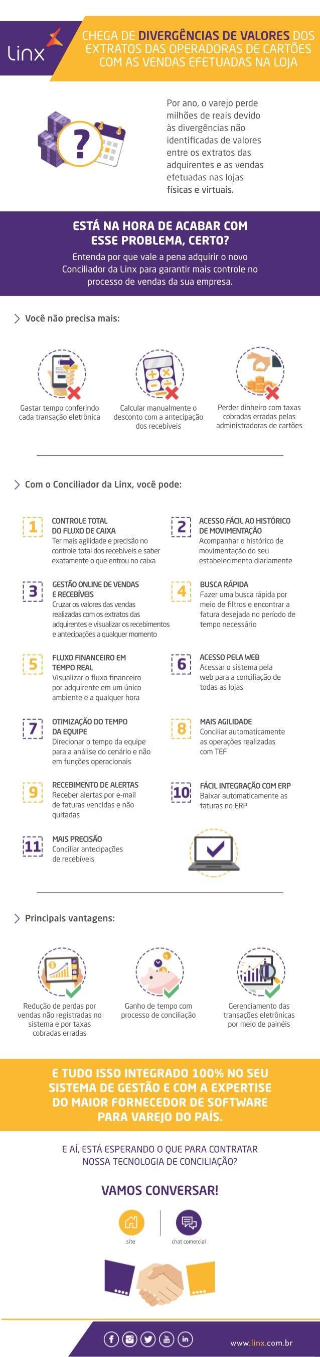 www.linx.com.br chatcomercialsite VAMOSCONVERSAR! EAÍ,ESTÁESPERANDOOQUEPARACONTRATAR NOSSATECNOLOGIADECONCILIAÇÃO? ETUDOIS...