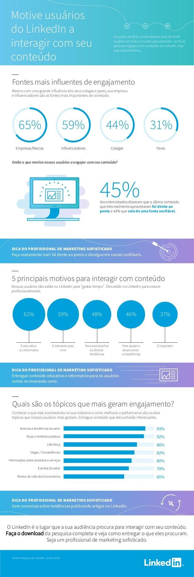 66% 61% 49% 41% 45% 38% 59% 62% 43% 49% Fontes mais influentes de engajamento Mesmo com uma grande influência dos seus col...