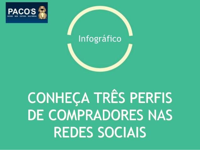 Infográfico CONHEÇA TRÊS PERFIS DE COMPRADORES NAS REDES SOCIAIS CONHEÇA TRÊS PERFIS DE COMPRADORES NAS REDES SOCIAIS