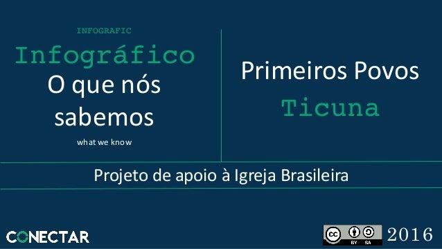 2016 INFOGRAFIC Ticuna Primeiros Povos whatweknow Infográfico Oque nós sabemos ProjetodeapoioàIgrejaBrasileira