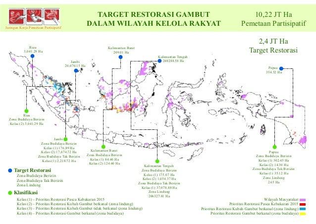 Jambi 20,070.15 Ha Riau 3,041.29 Ha Kalimantan Barat 209.01 Ha Kalimantan Tengah 248288.58 Ha Papua 354.52 Ha Jambi Zona B...