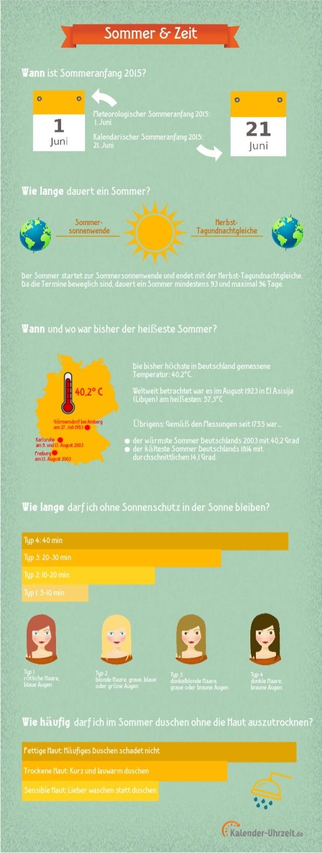 Infografik Sommer & Zeit