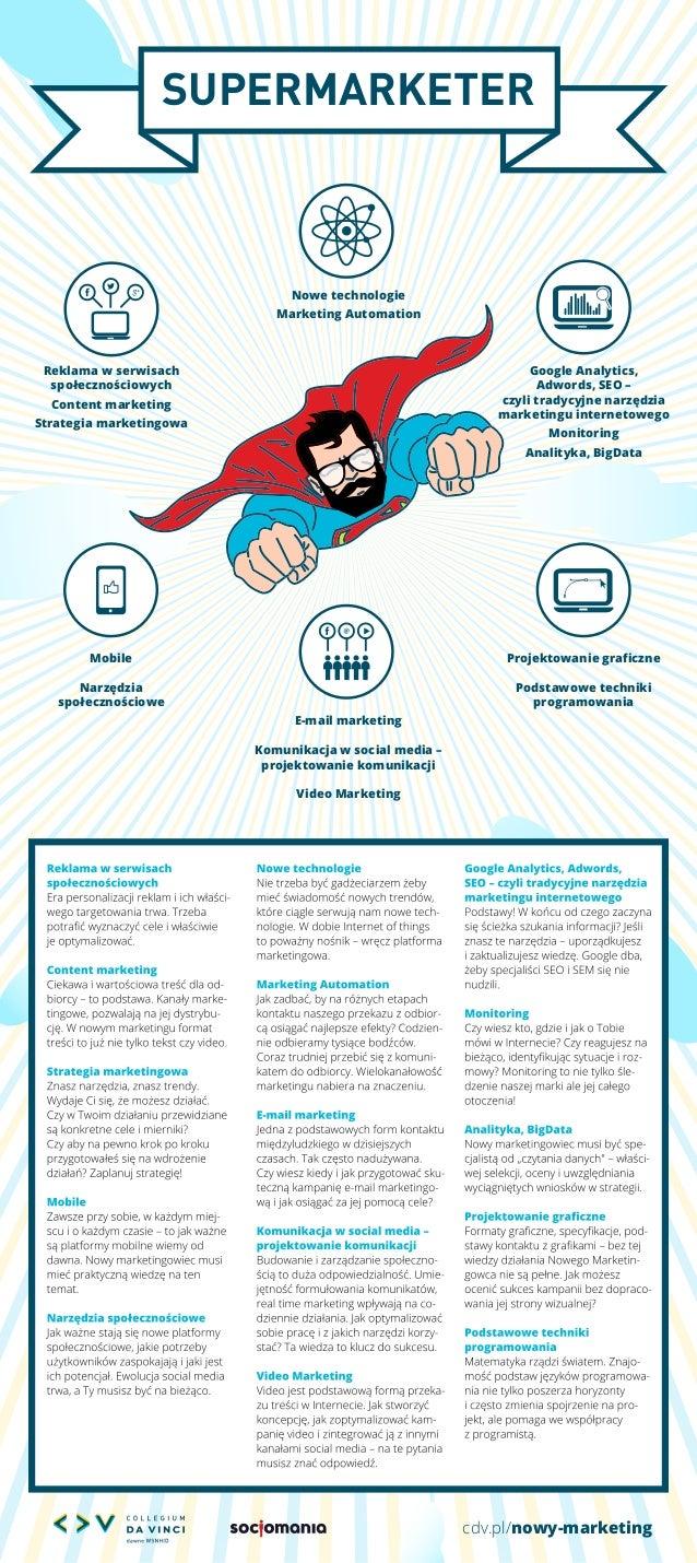 SUPERMARKETER cdv.pl/nowy-marketing E-mail marketing Komunikacja w social media – projektowanie komunikacji Video Marketin...