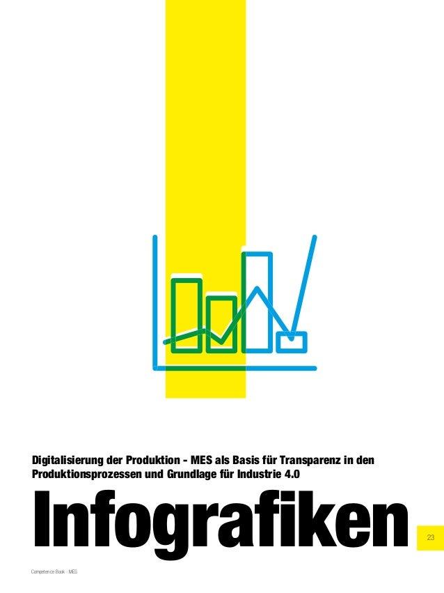 23 Competence Book - MES Infografiken Digitalisierung der Produktion - MES als Basis für Transparenz in den Produktionspro...