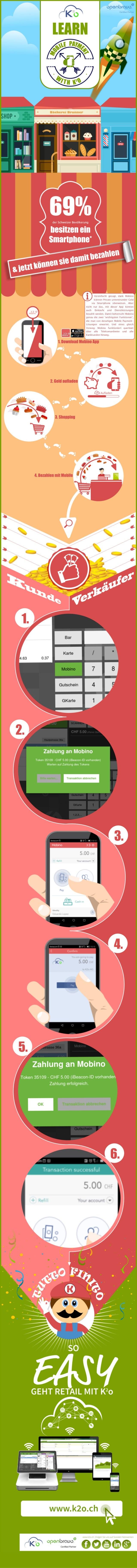 Vereinfacht gesagt, dank Mobino können Private untereinander Geld via Smartphone überweisen. Aber nicht nur das, mit diese...
