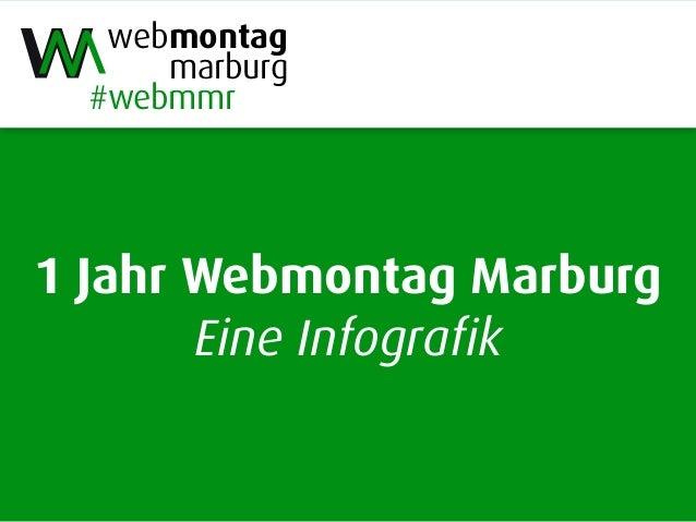webmontag marburg #webmmr 1 Jahr Webmontag Marburg Eine Infografik