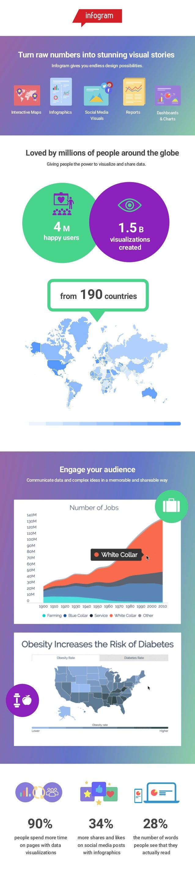 Turn raw numbers into stunning visual stories 4M happy users Interactive Maps Infographics Social Media Visuals Dashboards...