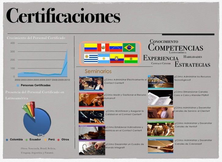 Infograma Lider en Operación para Centros de Contacto Slide 2
