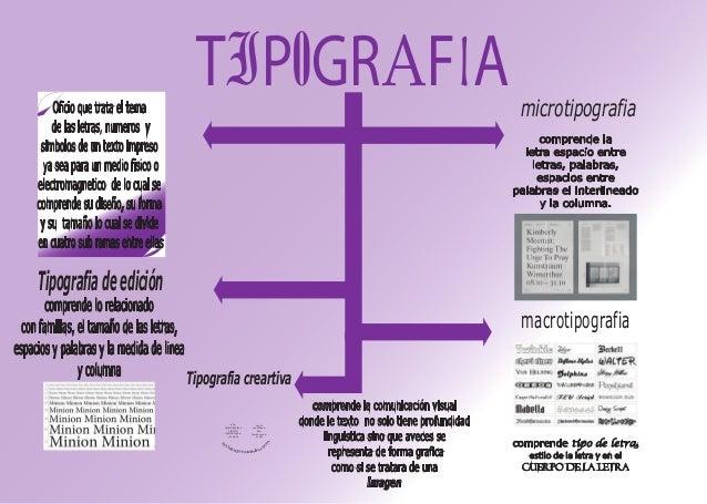 TIPOGRAFIAOficio que trata el tema de las letras, numeros y simbolos de un texto impreso ya sea para un medio fisico o ele...