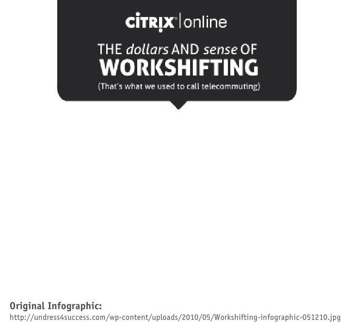 Original Infographic:http://undress4success.com/wp-content/uploads/2010/05/Workshifting-infographic-051210.jpg