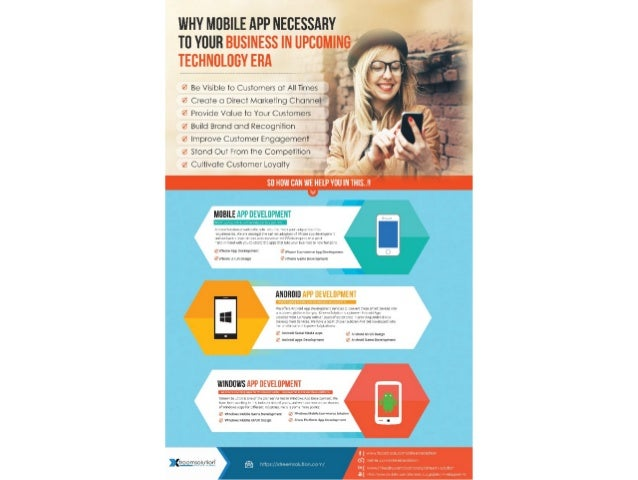 Why Mobile App Necessary to Your Business in Upcoming Technology Era
