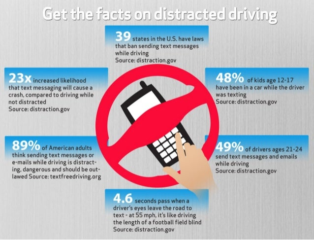 Get the Facts on Distracted Driving