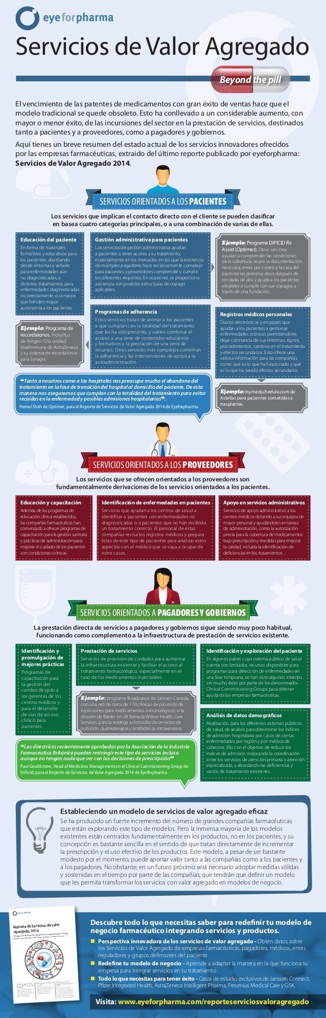 Infográfico Eyeforpharma: Servicios de Valor Agregado