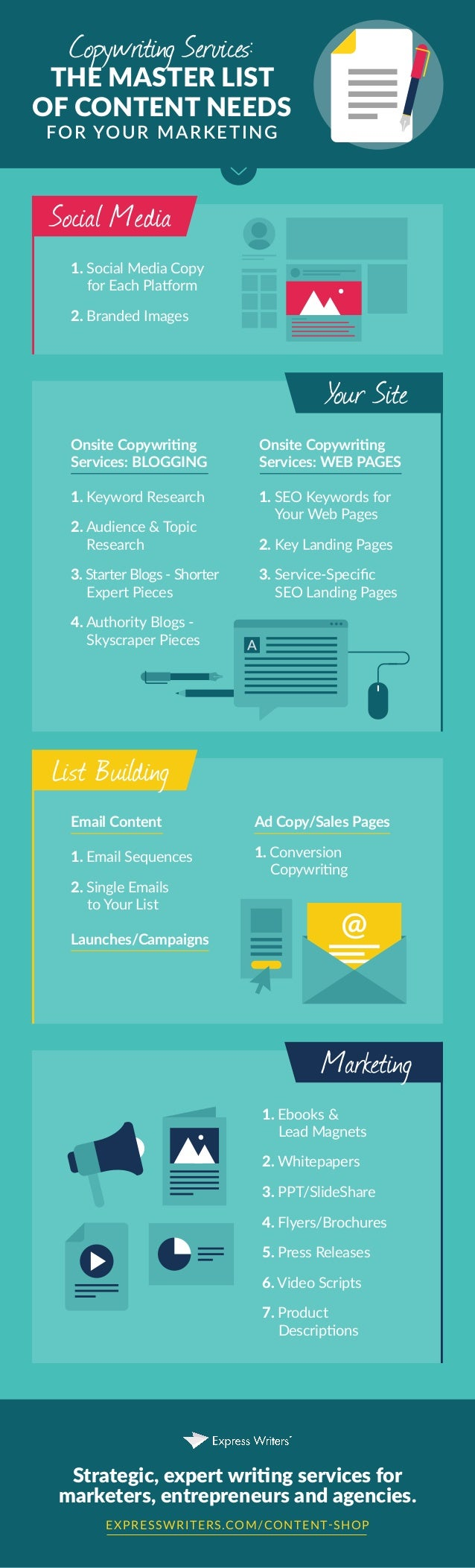 Copywriting Services: THE MASTER LIST OF CONTENT NEEDS FOR YOUR MARKETING 1. Social Media Copy for Each Platform 2. Brande...