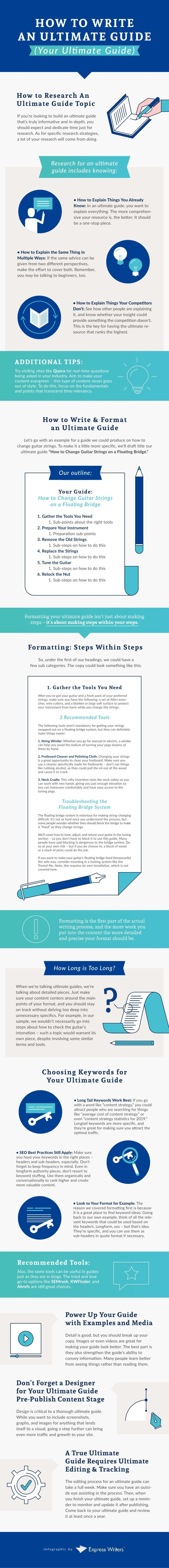 Your Ultimate Guide on How to Write an Ultimate Guide