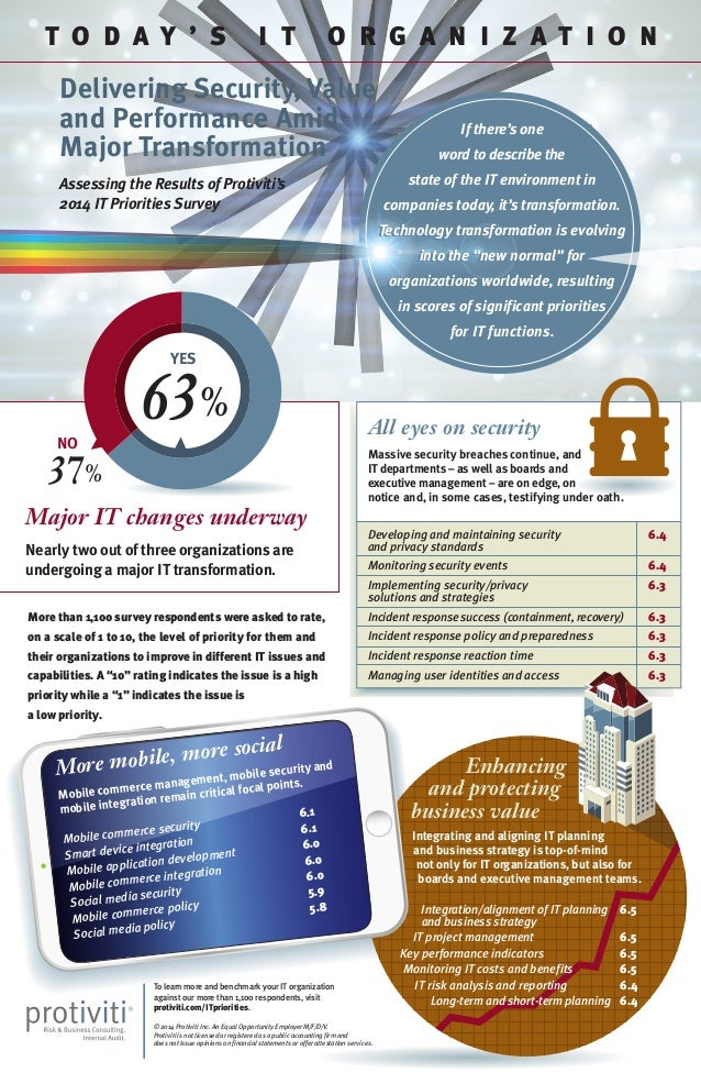 Major IT changes underway Nearly two out of three organizations are undergoing a major IT transformation. T O D A Y ' S I ...