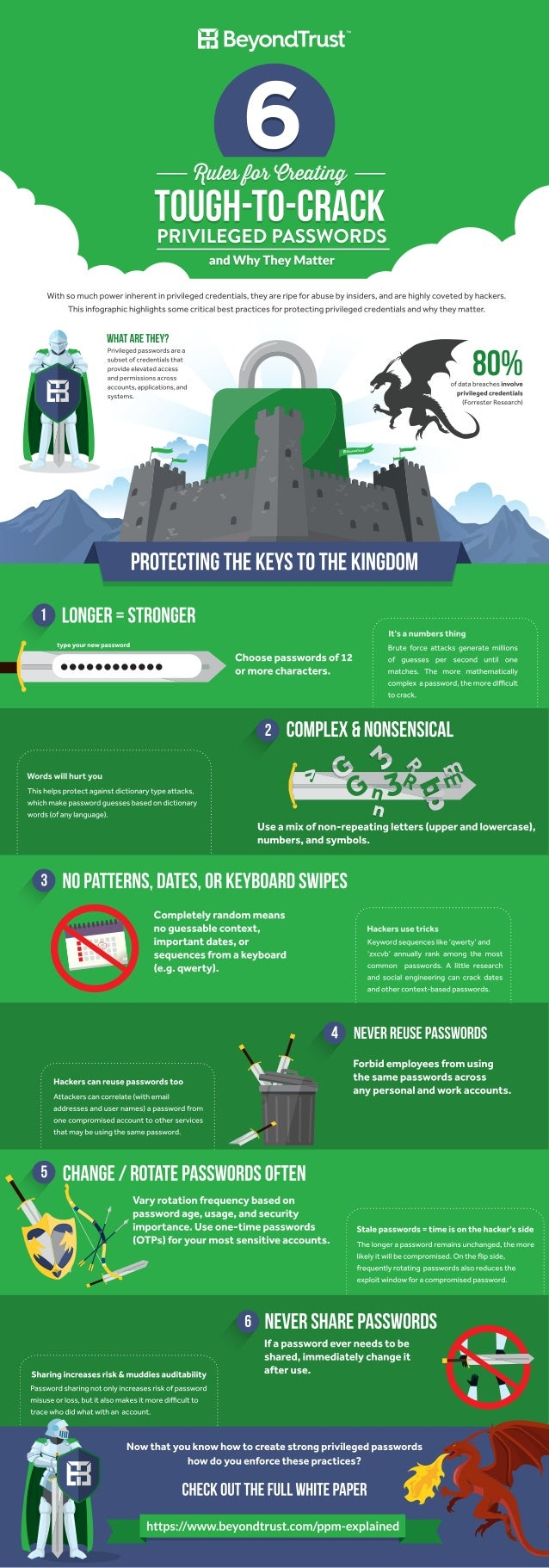 6 Rules for Creating Tough-to-Crack Privileged Passwords (infographic)