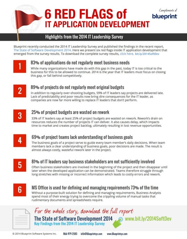 6 red flags of it application development malvernweather Images