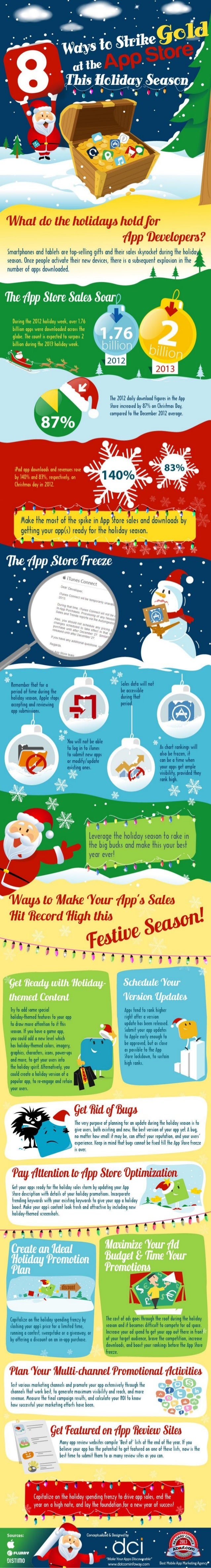 Infographic 8-ways-to-strike-gold-at-the-app-store-this-holiday-season
