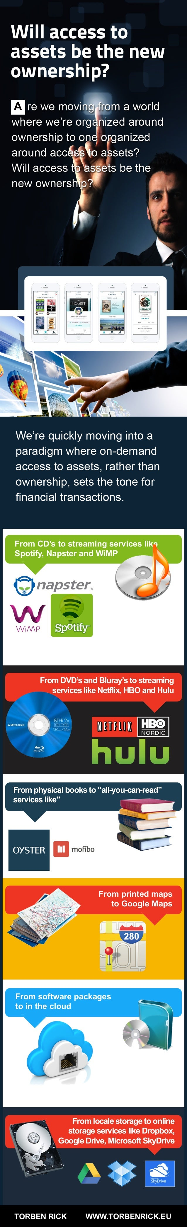 Will access to assets be the new ownership? A  From CD's to streaming services like Spotify, Napster and WiMP  From DVD's ...