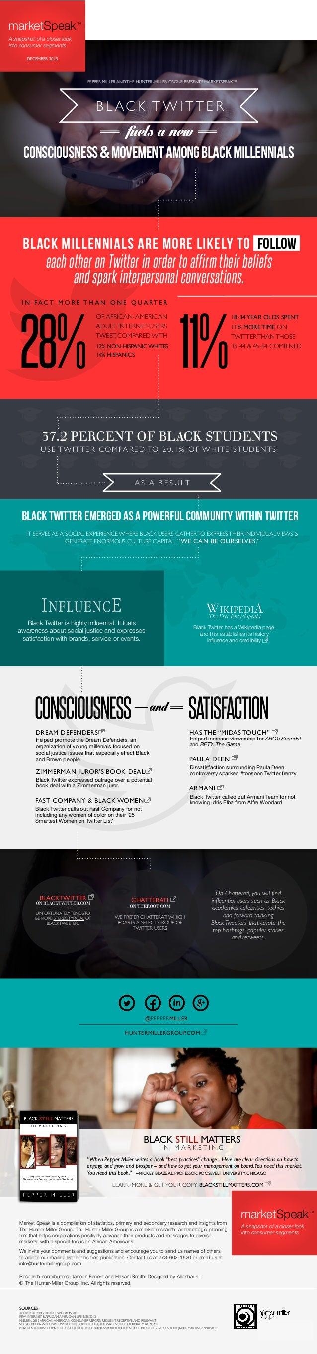 marketSpeak  ™  A snapshot of a closer look into consumer segments  marketSpeak  DECEMBER 2013  ™  A snapshot of a closer ...