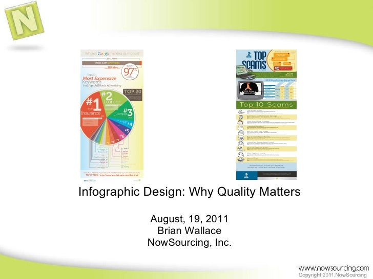 Infographic Design: Why Quality Matters August, 19, 2011 Brian Wallace NowSourcing, Inc.