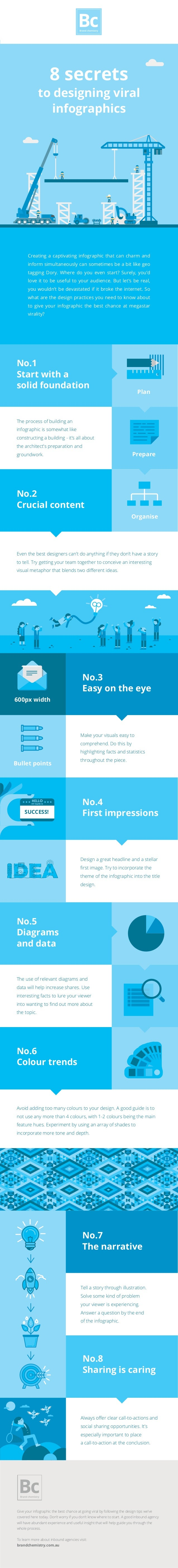 8 secrets to designing viral infographics Plan Prepare Organise Creating a captivating infographic that can charm and info...
