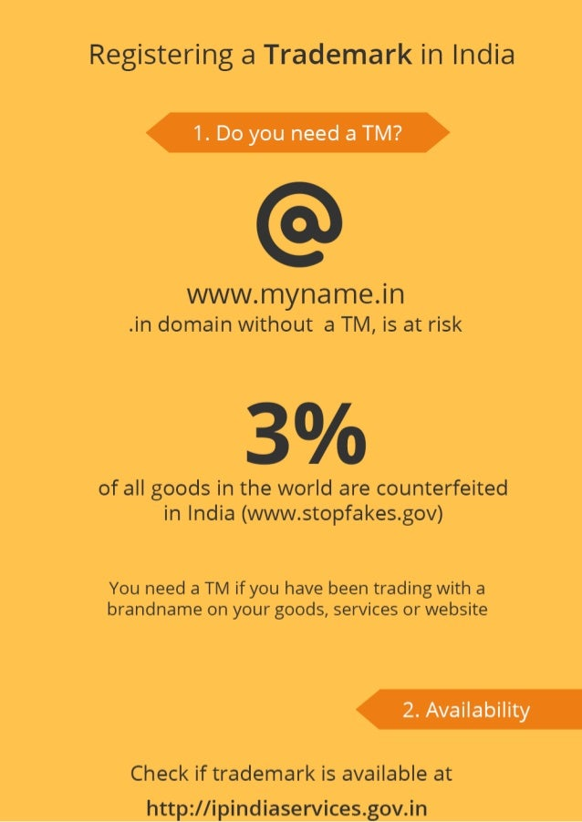 Registering a Trademark in India     1. Do you need a TM?   www. myname. in . in domain without a TM,  is at risk  3%  of ...