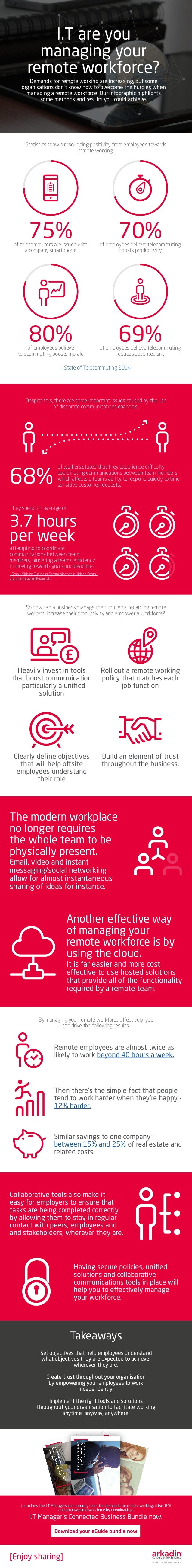 [Enjoy sharing] Download your eGuide bundle now I.T are you managing your remote workforce? Demands for remote working are...