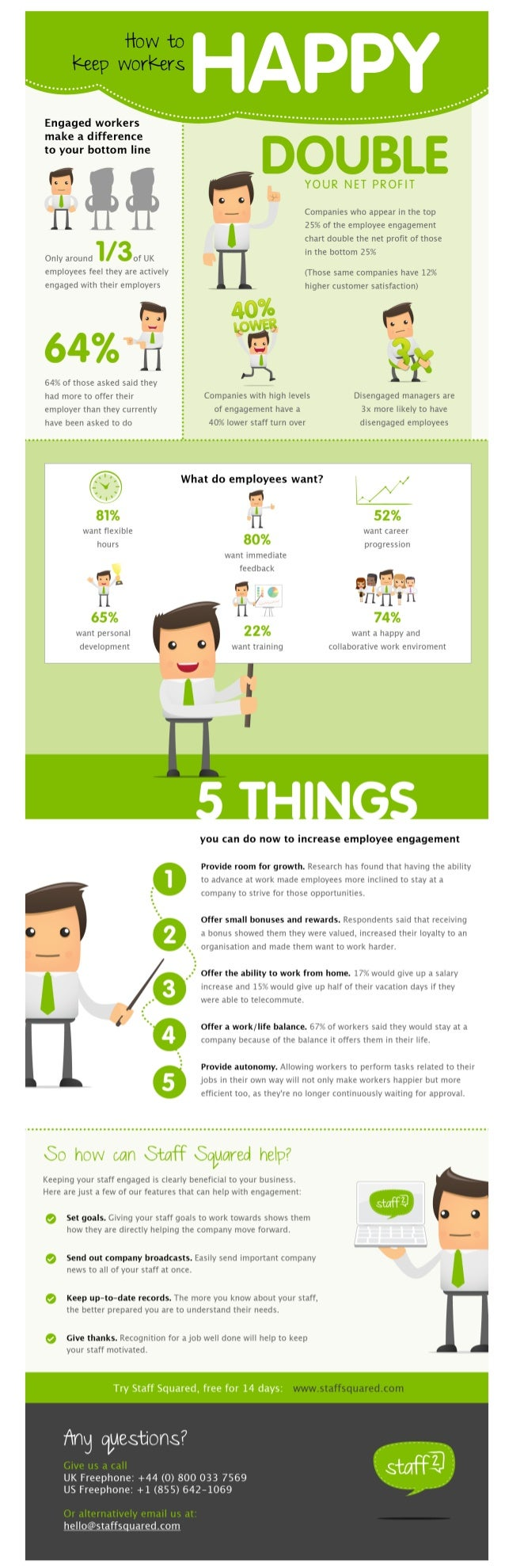Infographic: Engaged workers increase the profitability of your business