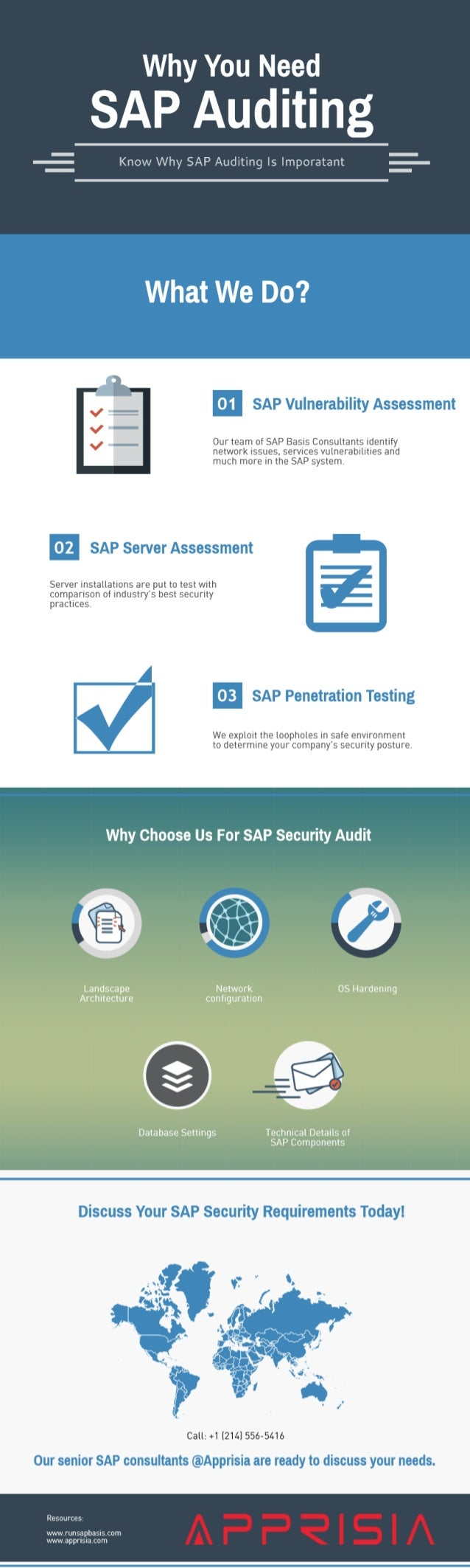 Hire SAP Consultants @Apprisia for SAP Security Audit