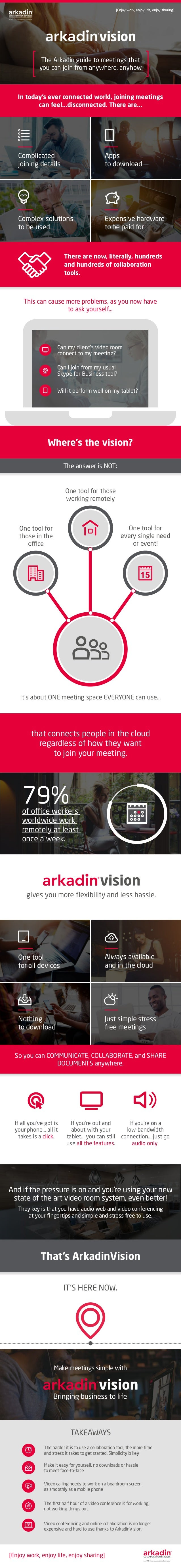 In today's ever connected world, joining meetings can feel...disconnected. There are... The Arkadin guide to meetings that...