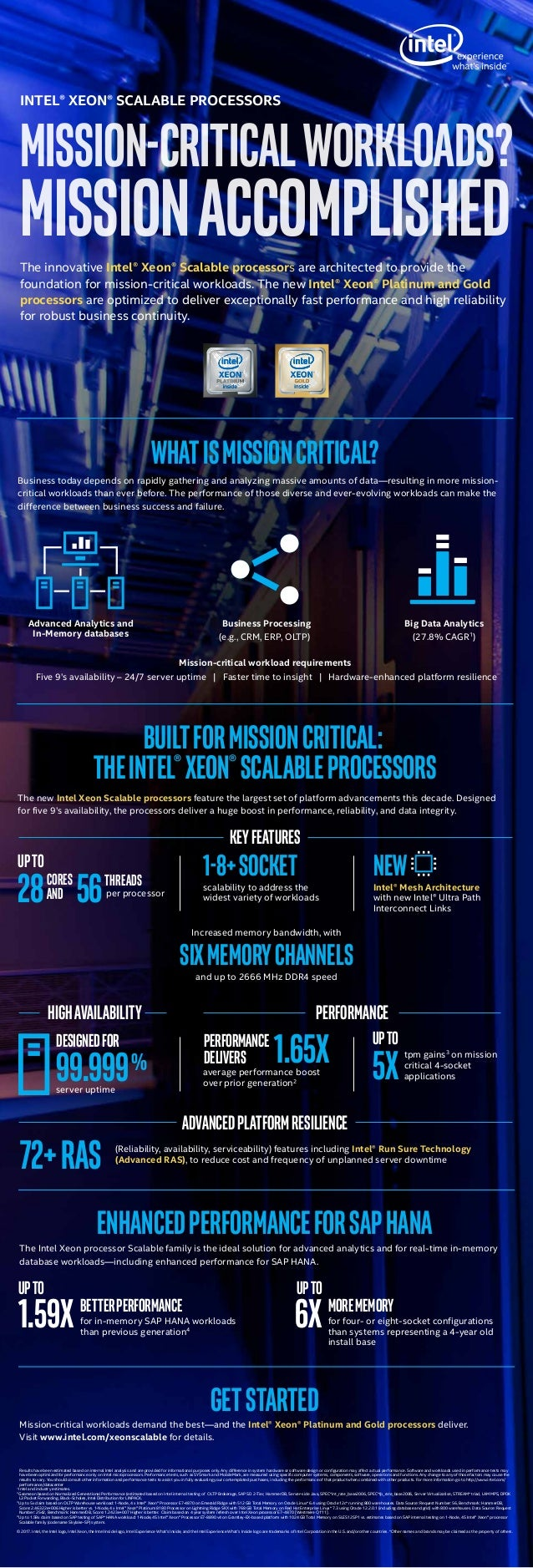 INTEL® XEON® SCALABLE PROCESSORS MISSION-CRITICALWORKLOADS? MISSIONACCOMPLISHEDThe innovative Intel® Xeon® Scalable proces...