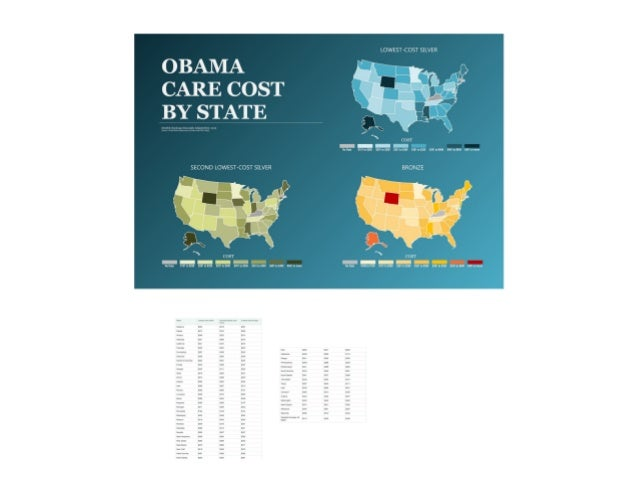 LOWEST-COST SILVER  OBAMA CARE COST BY STATE Monthly Rankings Seasonally Adjusted Dec. 2012 (S ourc e: United States Depar...