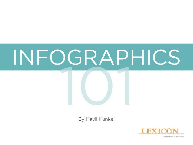 INFOGRAPHICS 101By Kayli Kunkel