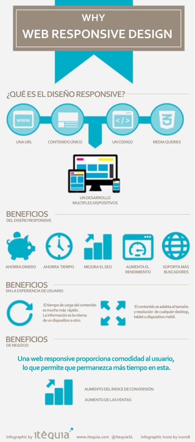 Infographicby www.itequia.com @ItequiaSL infographiciconsbyicons8 AUMENTODELASVENTAS AUMENTODELÍNDICEDECONVERSIÓN Unawebre...