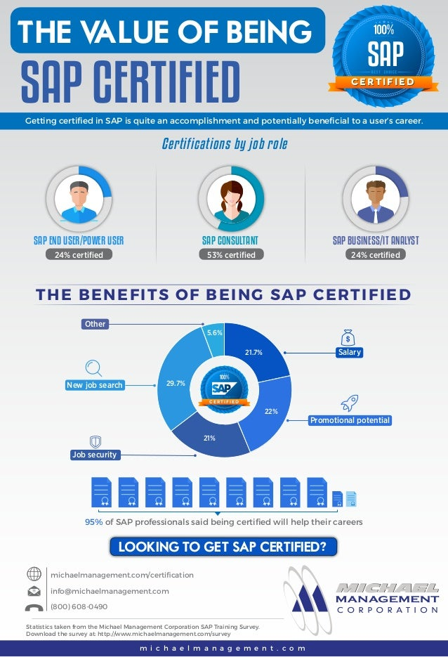 The Benefits Of Sap Certification