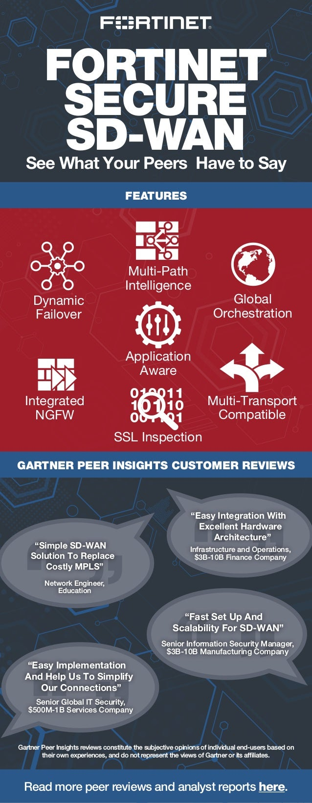 Gartner Peer Insights reviews constitute the subjective opinions of individual end-users based on their own experiences, a...