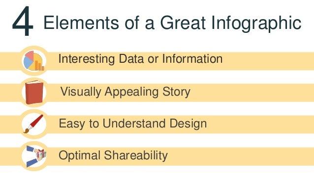 4 Key Elements of Great Infographic Design Slide 2