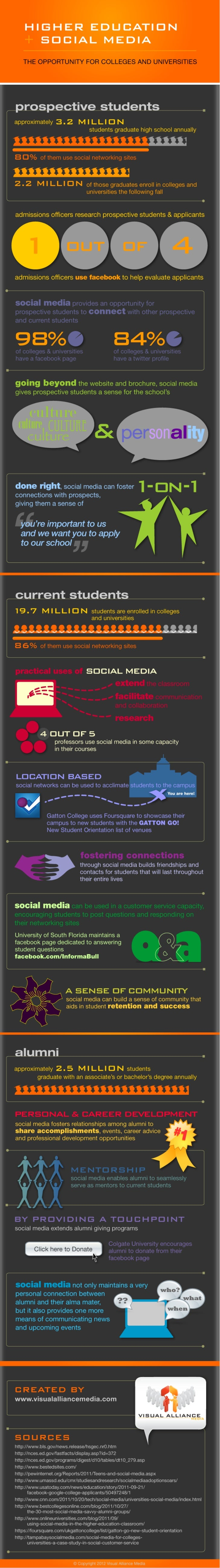 Infographic: Social Media in Higher Education - The Opportunity for Colleges & Universities