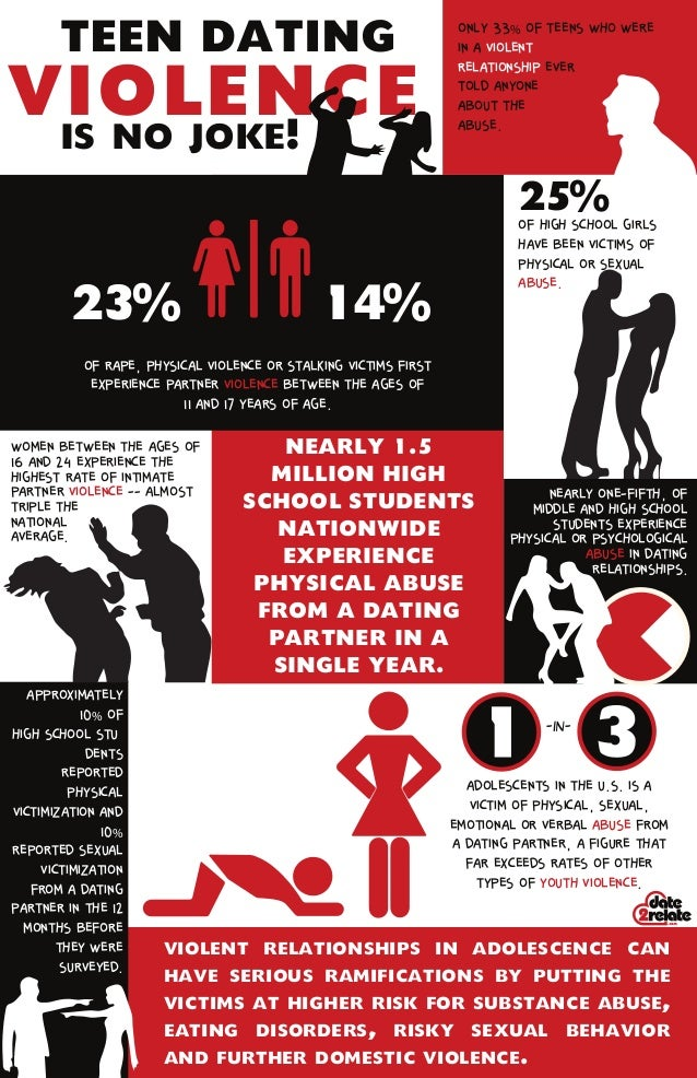 verbal abuse in dating relationships