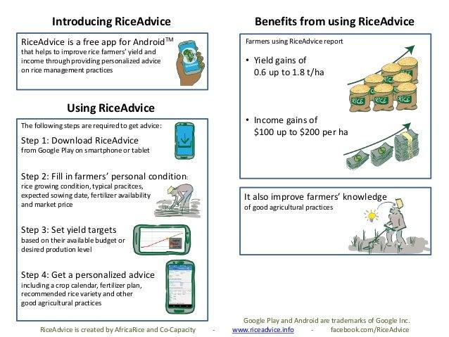 RiceAdvice Infographic Slide 2